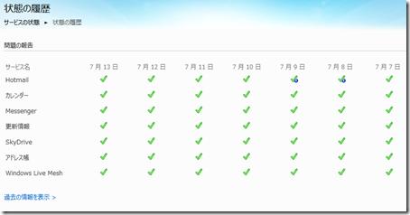 Windows Live の「サービスの状態」で「履歴の表示」を開いたところ