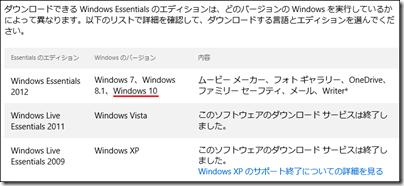 ダウンロードできる Windows Essentials のエディション